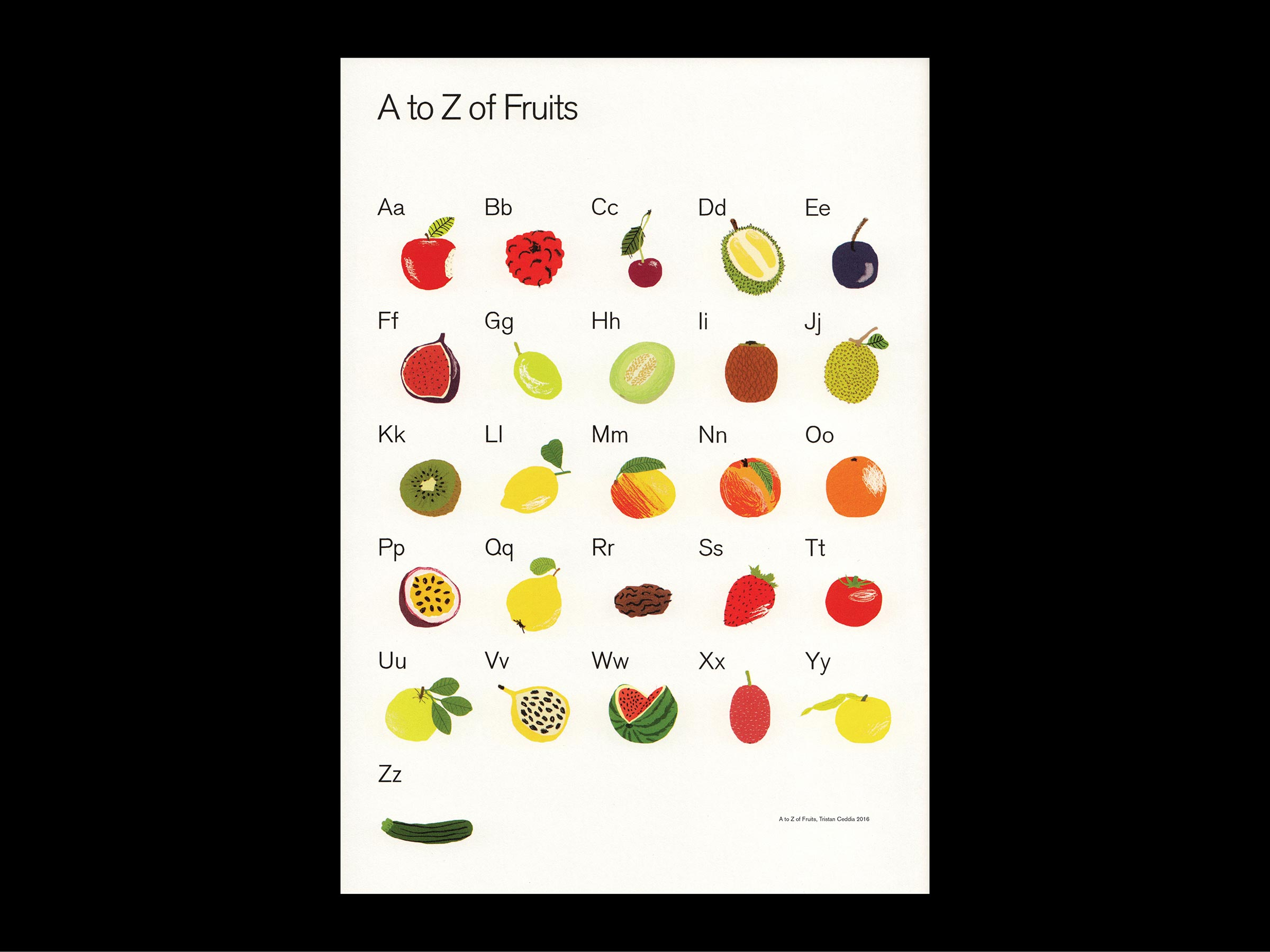 A to Z of Fruits